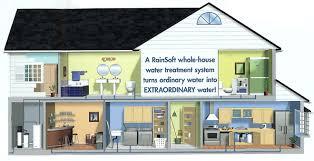 do whole house fans work nice 6 wholehouse how a whole house fan works home array
