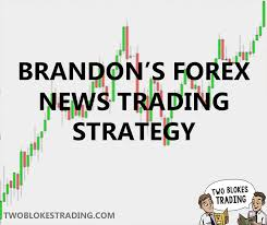 trading podcast two blokes learn to trade online