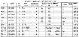 mercury 2 stroke outboard jet kit complete u2013 rainboat com