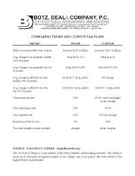 trump vs clinton tax plan botz deal u0026 company p c