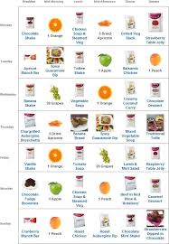 324 best healthy foods images on pinterest healthy foods