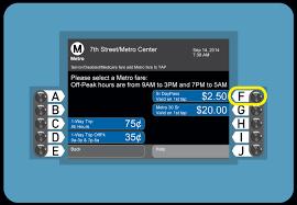 la metro home free fares