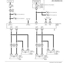 helpful infomations regarding speaker wire colors nissan titan forum