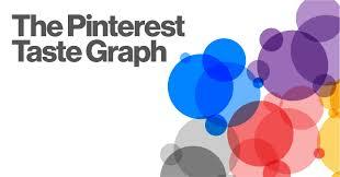 news from pinterest pinterest for business