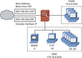 Pix Asa Perform Dns Doctoring by Using Address Translation Ccnp Security Firewall 642 618