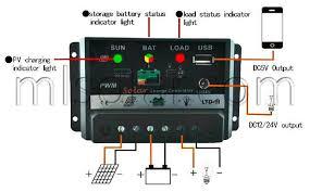 solar kit 100 watt 12v solar panel 10a controller wire