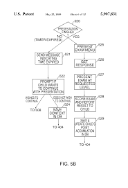 patent us5907831 computer apparatus and methods supporting
