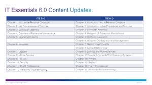 it essentials 6 0 overview ppt video online download