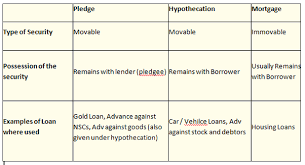 12 answers what are the differences between pledge