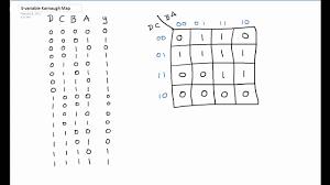 Map Equation Karnaugh Map Tutorial 4 Variable Youtube