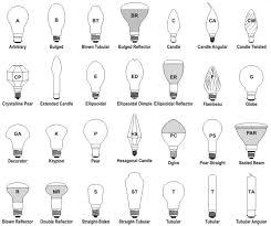 type b bulb led 16 breathtaking decor plus light bulbs led light