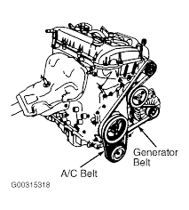 mazda 3 engine belt diagram mazda wiring diagrams instruction