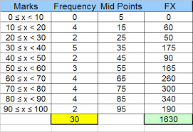 Relative Frequency Table Definition Basic Statistics