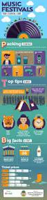 best 25 festival guide ideas on pinterest festival checklist
