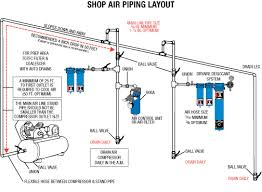 shop air piping layout Hot Rod Forum Hotrodders Bulletin Board