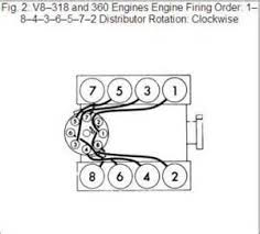 dodge ram 1500 questions wiring diagram for 1997 dodge ram 1500
