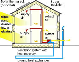 Energy Efficient Home Design Latest Gallery Photo - Small energy efficient home designs
