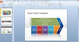 value chain powerpoint template porters value chain activities