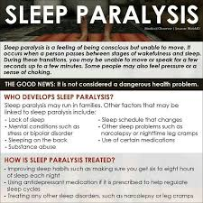 Sleep Paralysis Meme - pretty 14 best sleep paralysis images on pinterest wallpaper site