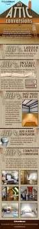 diy attic conversions a how to guide presented by build direct