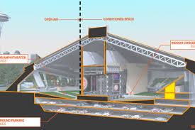 hansen proposes keyarena renovation sonics rising