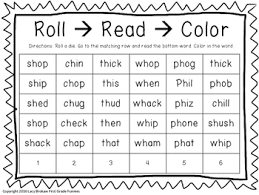 beginning consonant digraph worksheets sh ch th ph wh by lacy brokaw