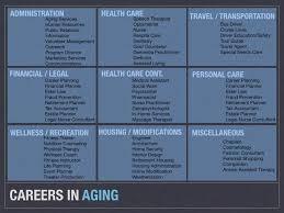 careers in gerontology