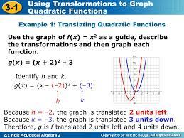 objectives transform quadratic functions ppt download
