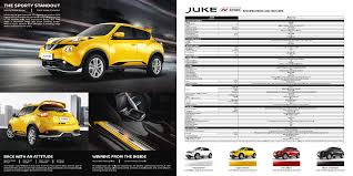 nissan kicks vs juke nissan philippines spruces up juke with new n sport variant w