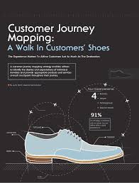 map uk cus customer journey mapping an assortment of study s and templates
