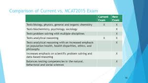 stephanie myers premed advisor for chemistry u0026 physics ppt download