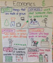 economics anchor chart to help elementary students understand