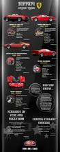 24 best engines i like images on pinterest honda civic auto