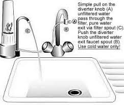 Kitchen Sink Water Purifier by Water Filters Installation Manuals Instructions Specifications