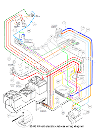 1992 club car gas wiring diagram 2003 gas club car wiring diagram