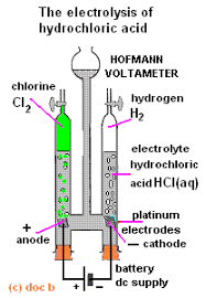 electrolysis of hydrochloric acid products electrode equations