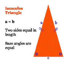 all the isosceles triangle facts your k6 student must be