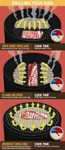 best 25 grilling ribs ideas on pinterest baby back ribs rub