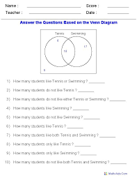 the 25 best venn diagrams ideas on pinterest venn diagram r