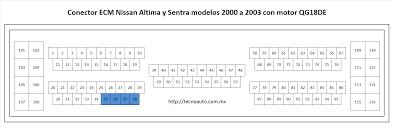 nissan almera por partes computadora nissan sentra 2000 a 2003 fallan pulsos de bobinas