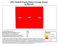 Haskell Map County Map Kansas Radon Program