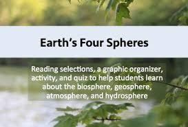 earth u0027s four spheres biosphere atmosphere hydrosphere and