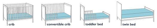 Convertible Crib Mattress Size How To Transition From Crib To Bed Sleepopolis