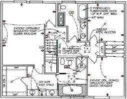 building wiring diagram symbols inside house electrical circuit