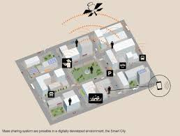 detroit mass sharing system project studio ci