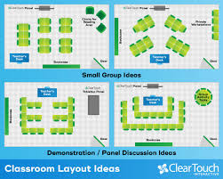design a classroom floor plan improve student learning with smart classroom layout