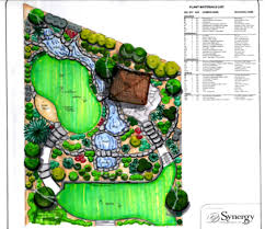 Townhouse Backyard Landscaping Ideas by Landscape Design For Small Yards Case Study Townhouse Front Yard