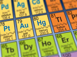 how is the periodic table organized how the periodic table works howstuffworks