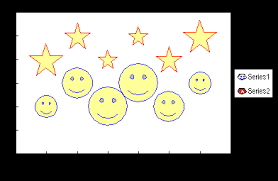 bubble charts in microsoft excel