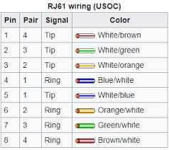 rs232 rj11 wiring diagram wiring diagram shrutiradio